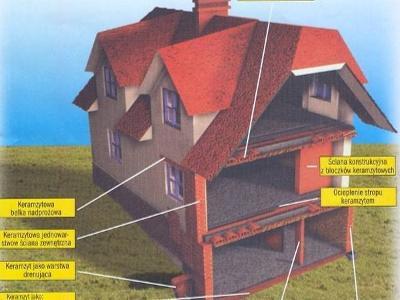 Przykład domu z keramzytu - kliknij, aby powiększyć
