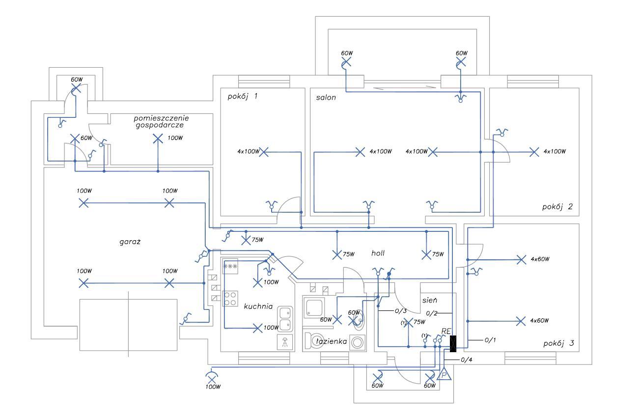 Instalacje Elektryczne Przemyślwyszatyce Podkarpackie