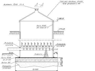 rekultywacja kwater składowiska odpadów komunalnych studnia zbiorcza biogazu PE HD fi 63 mm 1400mm - kliknij, aby powiększyć