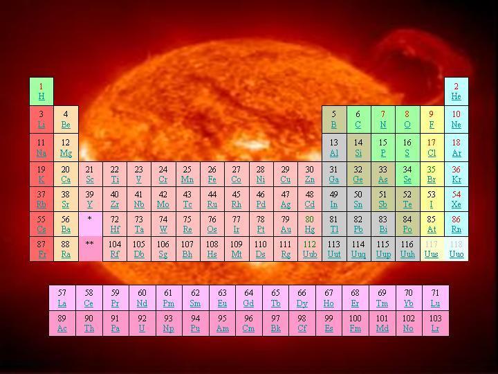Chemistry, Kraków, małopolskie