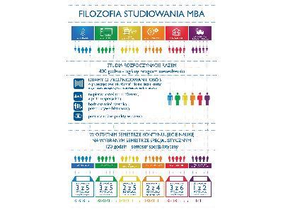 MBA Logistyka i łańcuchy dostaw w Akademii Leona Koźmińskiego