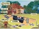 Przydomowe oczyszczalnie ścieków podkarp+okolice, podkarpacie  oscienne, podkarpackie
