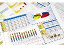 Badania rynku, Statystyki sprzedaży Allegro, Warszawa, mazowieckie